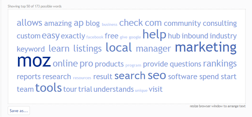 Tag Cloud - Moz