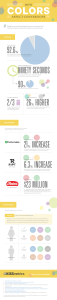 Color Conversion Infographic - Kissmetrics