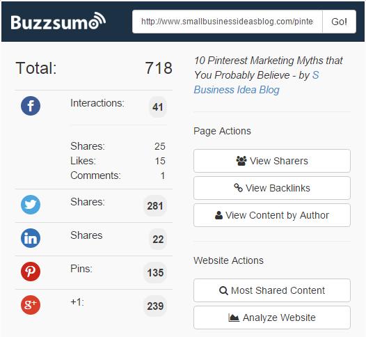 buzzsumo-counts